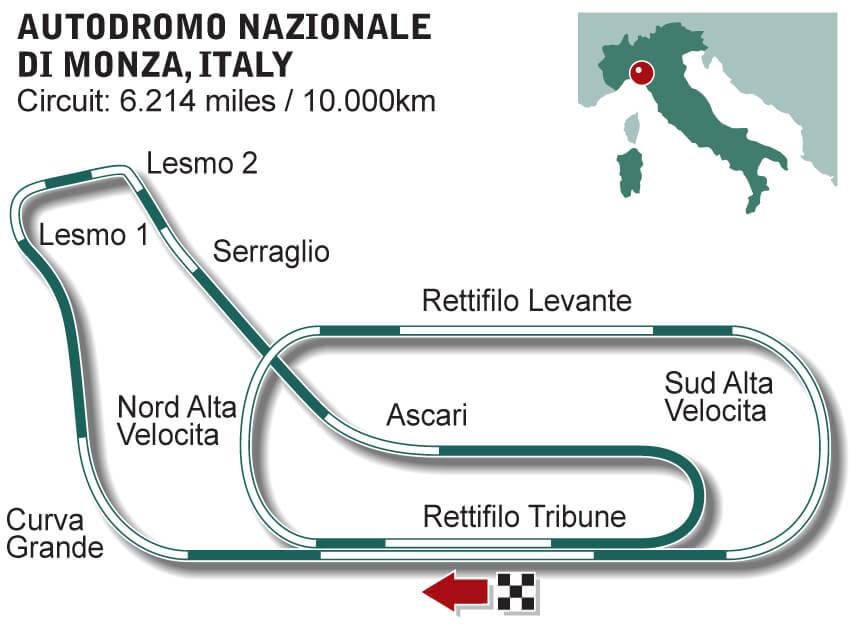 Circuito Monza : Autodromo di monza