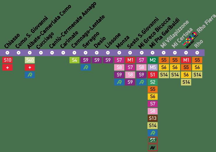 Passante linea s11 - Milano porta garibaldi passante mappa ...
